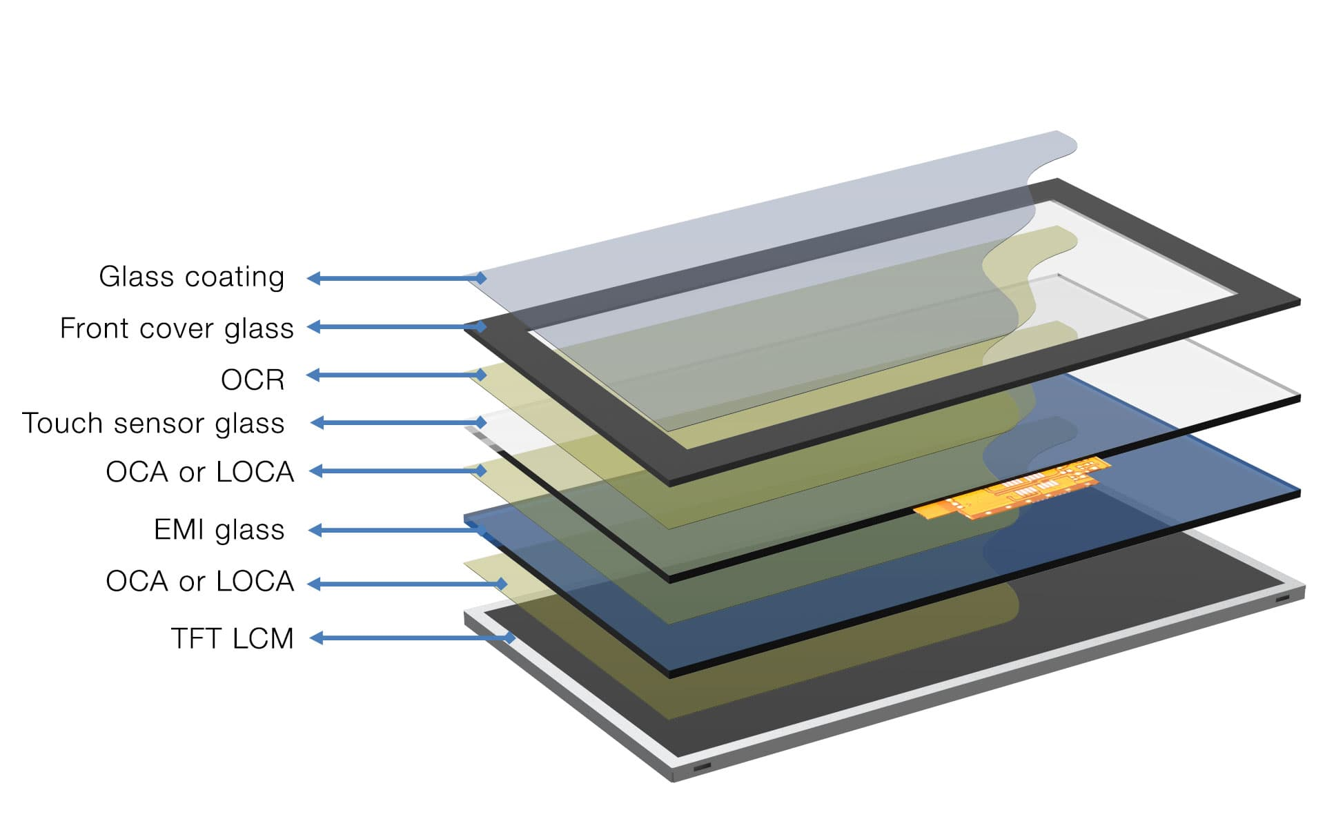 Data Image Display Technologies